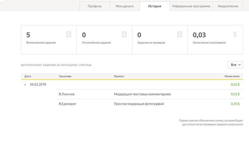 Прошел обучение в Яндекс Толока