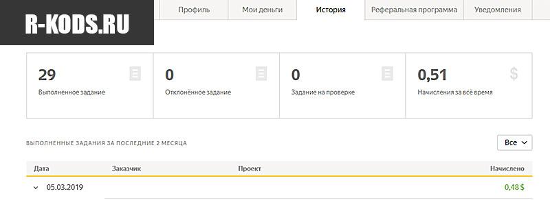 Заработок в Яндекс Толока за один час работы с 0 навыком